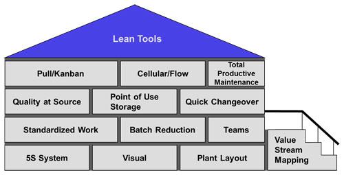 tpm tools and techniques pdf